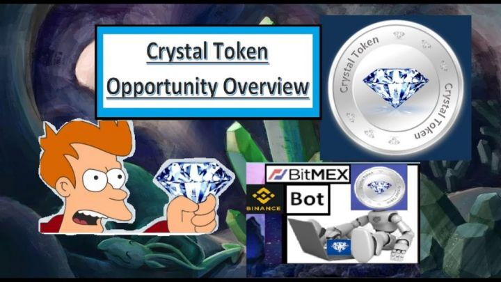 Crystal Token Opportunity Overview | BitMEX & Binance Trading Bots