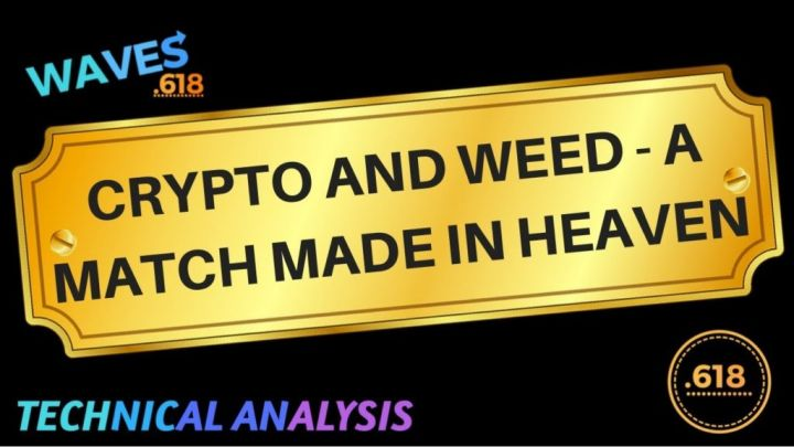 Bitcoin Price Technical Analysis – 20th September 2018