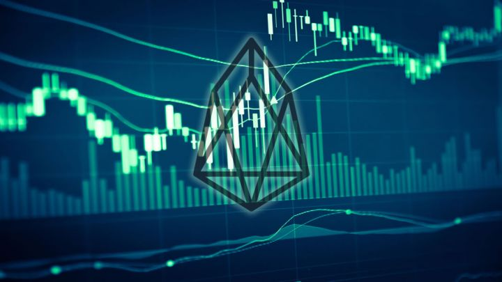 EOS Price Watch: Bulls Setting Their Sights Higher