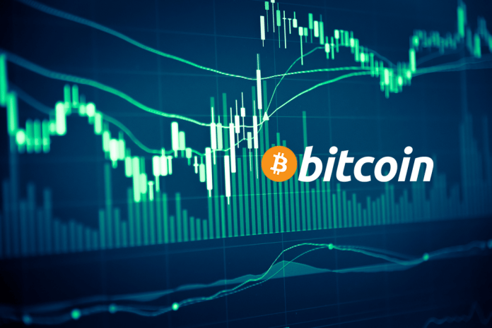 Bitcoin Price and Technical Analysis