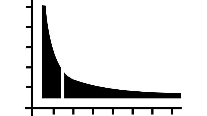 Analysis: Will the Cryptocurrency Market's Long Tail Trend Ever End?