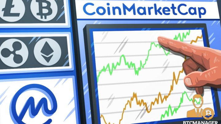 CoinMarketCap Launches Two Cryptocurrency Indices on Nasdaq, Bloomberg, Reuters – BTCMANAGER