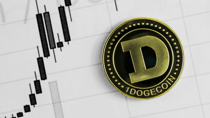 Dogecoin Price Gives up Little Ground as Bitcoin Remains Bearish