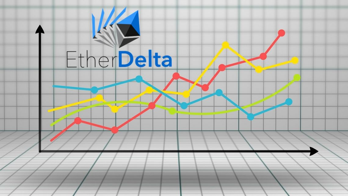 EtherDelta Exchange Review | 2019 Guide