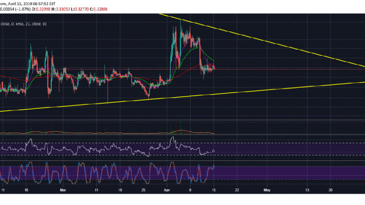 Ripple (XRP) Primed For A Major Pullback As Price Remains Vulnerable