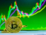 Bitcoin Price Watch: Currency Experiences Further Price Gains, but Is Manipulation a Factor?