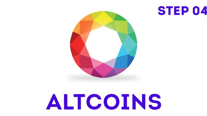 A Detailed Guide On What is Altcoin, Trading Altcoins & List of Altcoins