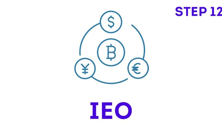 Initial Exchange Offering(IEO) – Top Fundraising Scheme In Crypto