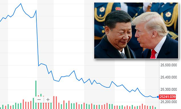 Trump stops stock selloff, says he'll meet 'directly' with China's Xi
