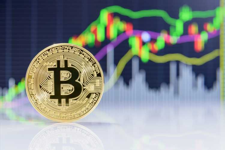 Bitcoin Has Recovered Nearly 25% of Its Bear Market Price Losses