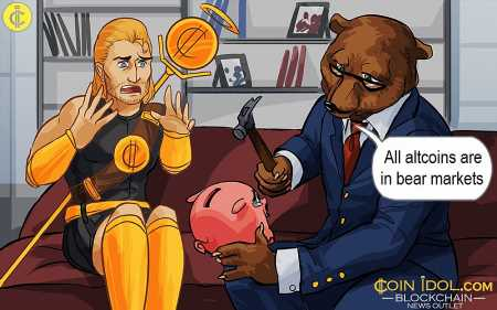 Altcoins Buy Dip as the Markets Reach the Oversold Regions