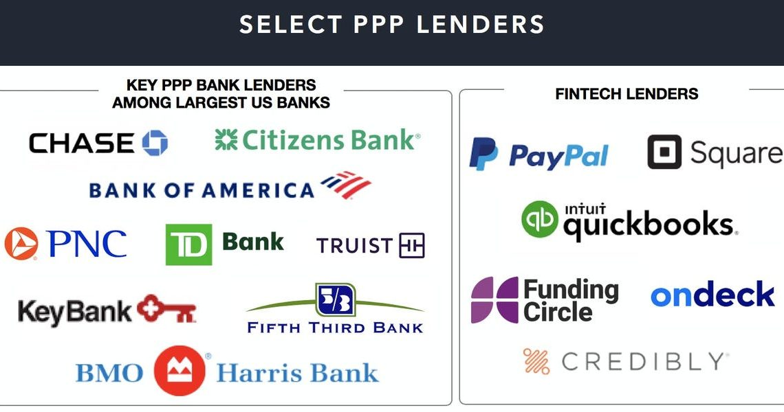 PPP SMALL BUSINESS LOANS: How $659 billion in coronavirus-linked loans are being spread across lenders, states, and industries