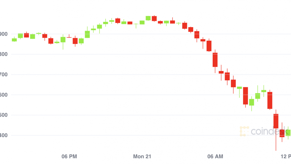 Bitcoin and Ether in Biggest Slump Since Sept. 3 as Stock Markets Sink