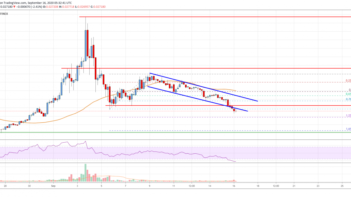 Tron (TRX) Price Analysis: More Downsides Possible Towards $0.022