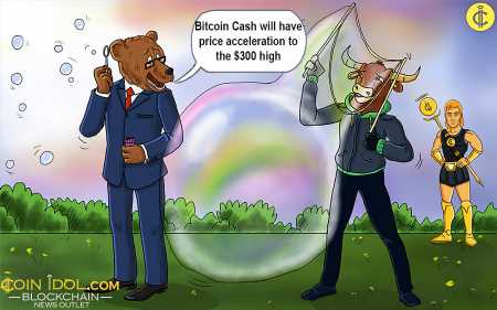 Bitcoin Cash Uptrend Intact Despite Rejection at $260 Resistance