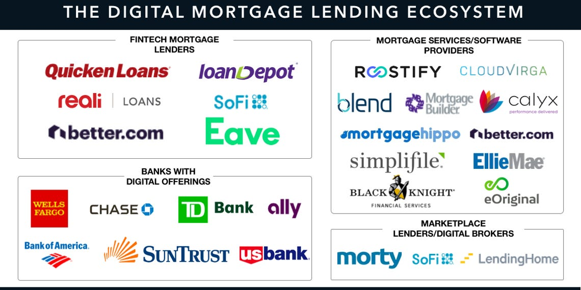 What automated mortgage underwriting is, how it works, and why lenders use it