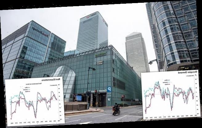 Office property valuers mark down London rents by just 0.3% a month