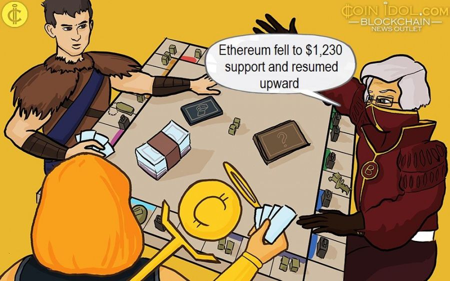 Ethereum Unable to Sustain Above $1,400 Resistance as Buyers Recoup Above $1,209 Support