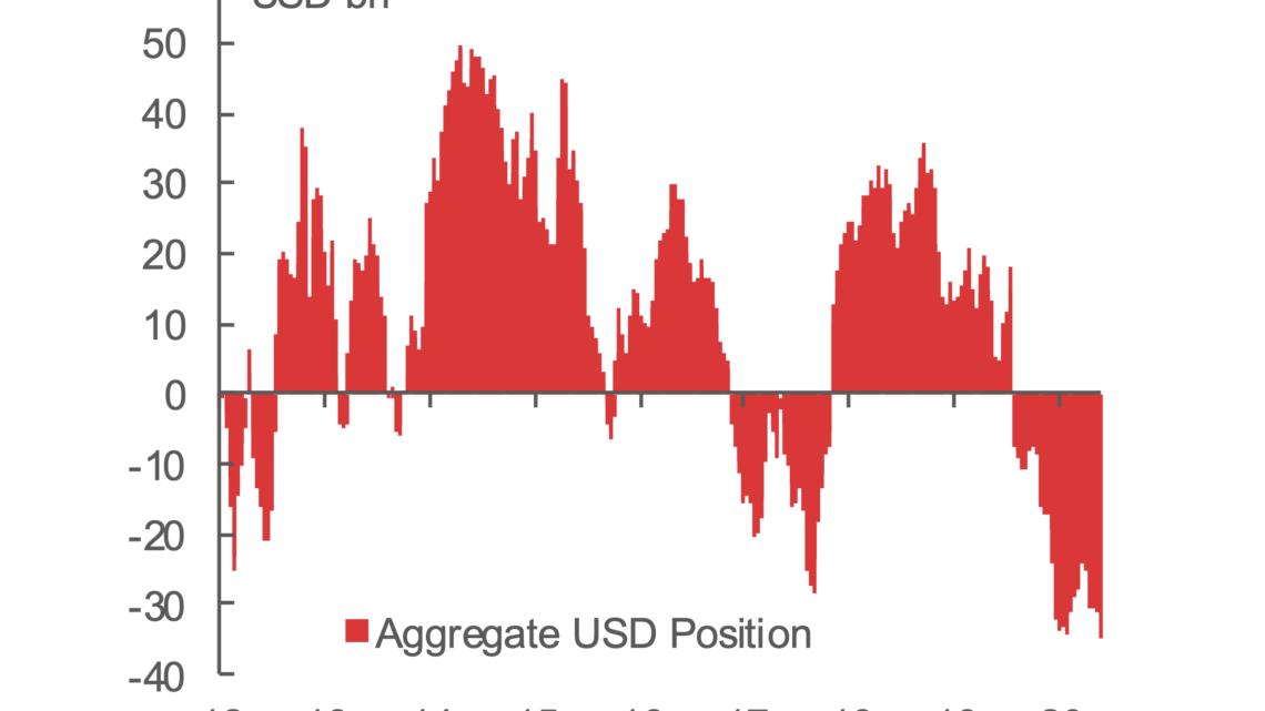 Dollar Shorts Break Records