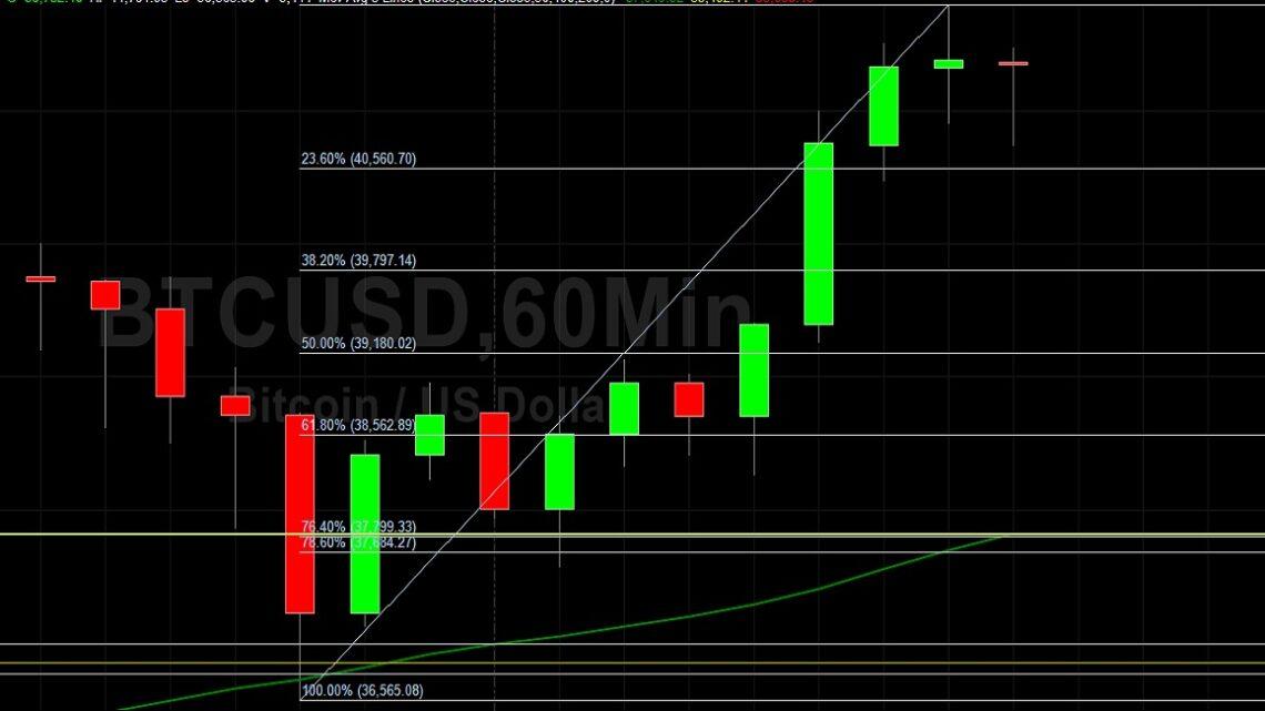 BTC/USD Again Notches New Lifetime High at 41794.95:  Sally Ho's Technical Analysis 8 January 2021 BTC