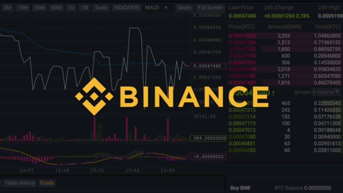 Binance Temporarily Suspends ETH Token Withdrawals Amid ATH transactions for Binance Smart Chain(BSC)