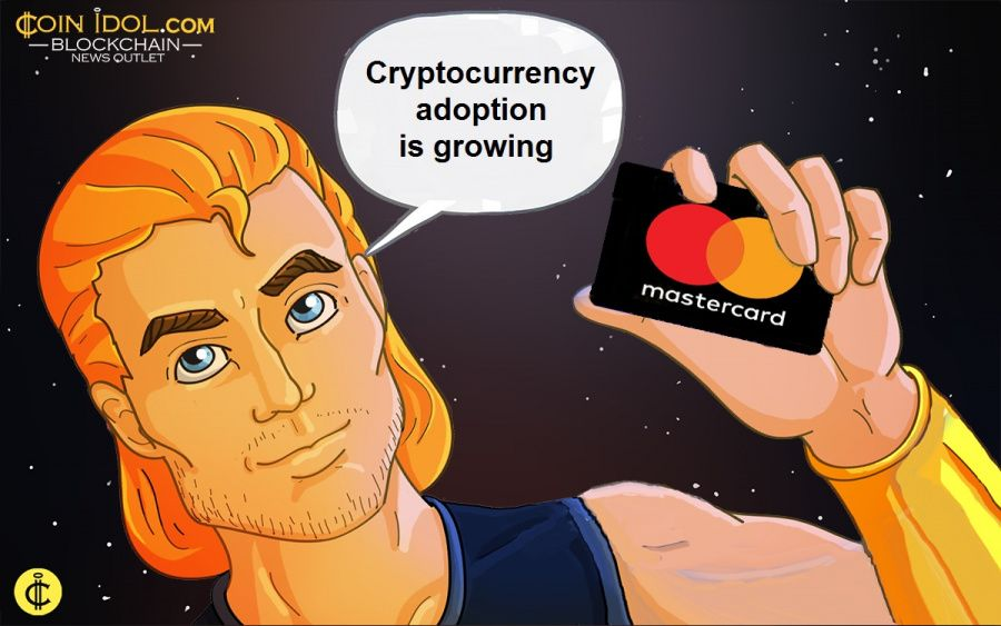 PayPal, Visa, and MasterCard Are Exploring Cryptocurrencies as their Adoption Grows