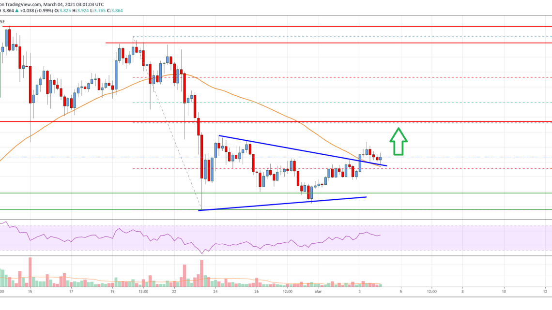 EOS Price Analysis: Signs of Fresh Increase To $4.80 Emerges