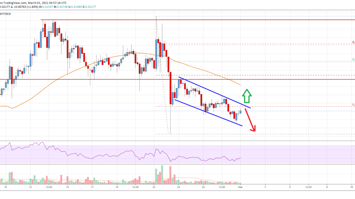 Ripple Price Analysis: Chances of More Downsides Below $0.40