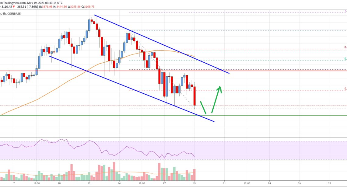 Ethereum Price Analysis: ETH Dives Further, $3K Holds The Key