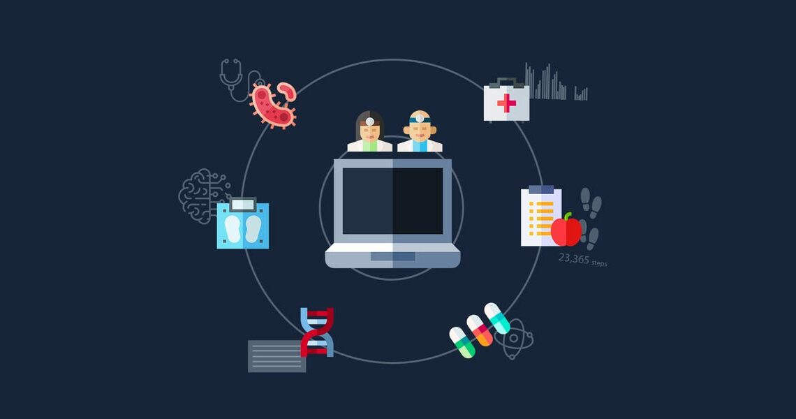 THE DIGITAL HEALTH ECOSYSTEM: Where players across the ecosystem stand on digital transformation and what healthcare's new normal looks like