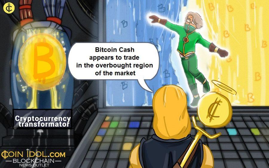 Bitcoin Cash Struggles below $520 Resistance as Bears Threaten to Short