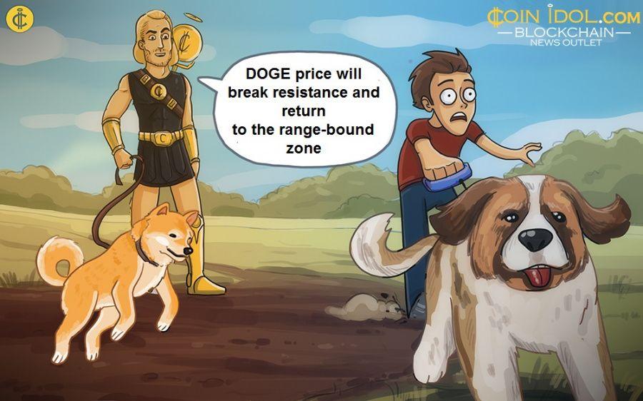 Dogecoin Holds above $0.21 amidst Bullish Expectation
