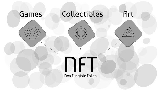 Negotiate on NFT's Purchase with DeFi Market Liquidations