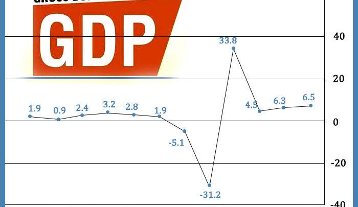 U.S. Economic Growth Falls Well Short Of Estimates In Q2