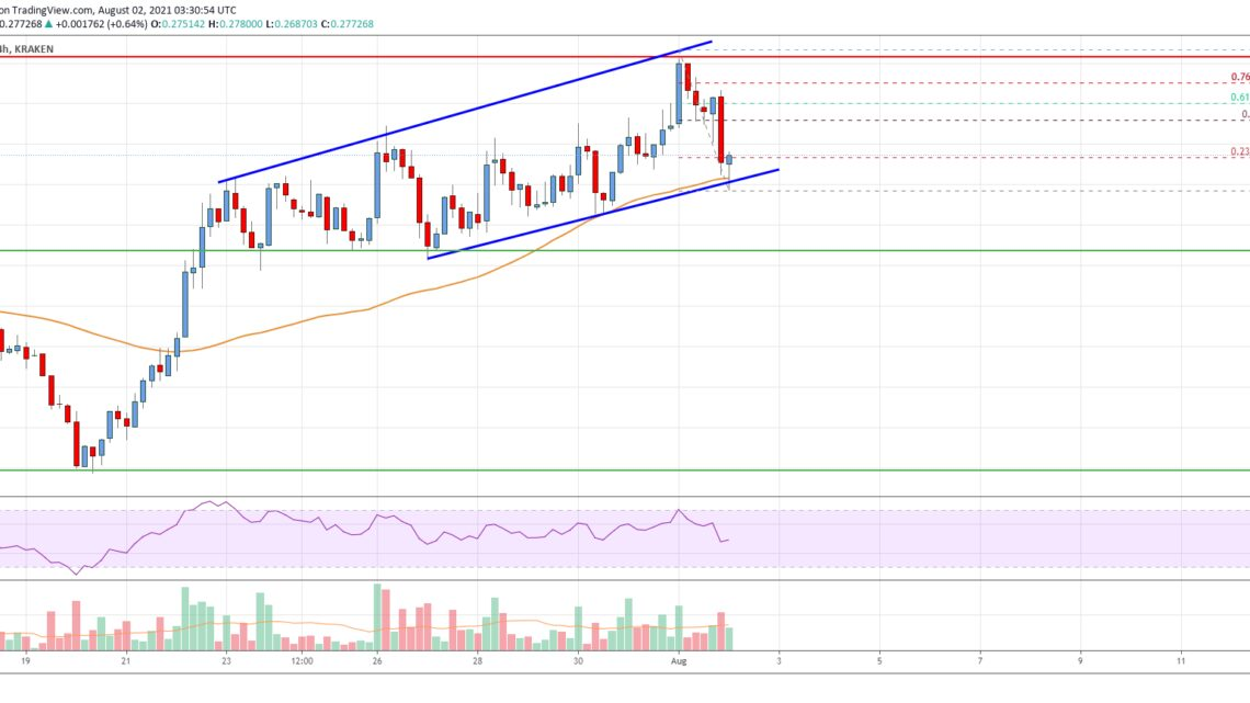 Stellar Lumen (XLM) Price Holds Key Support, More Upsides Likely