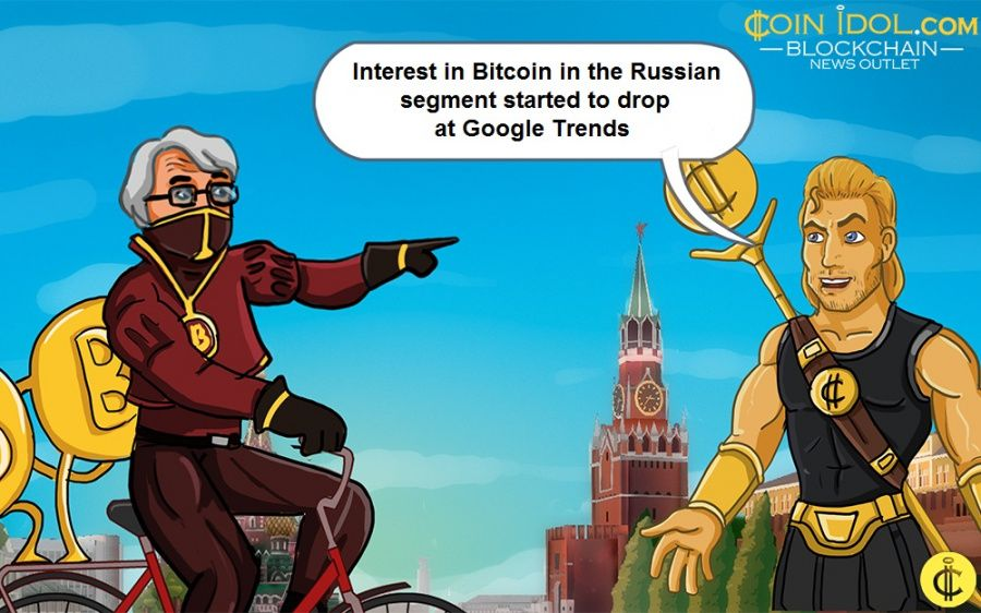 Russians are Losing Interest in Bitcoin as it Fails to Reach New Highs